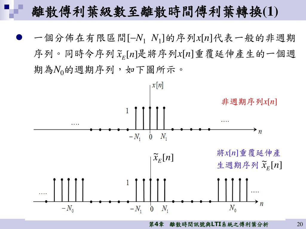 離散傅利葉級數至離散時間傅利葉轉換(1) 一個分佈在有限區間[N1 N1]的序列x[n]代表一般的非週期序列。同時令序列 是將序列x[n]重覆延伸產生的一個週期為N0的週期序列,如下圖所示。